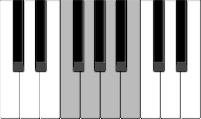 The group of four white keys on the piano keyboard