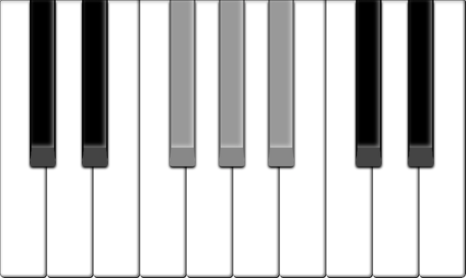 The group of three black keys on the piano keyboard