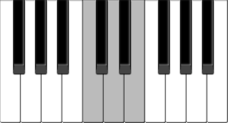 The group of three white keys on the piano keyboard