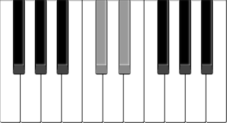 The group of two black keys on the piano keyboard