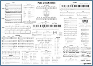 Piano Music Notation Cheat Sheet preview